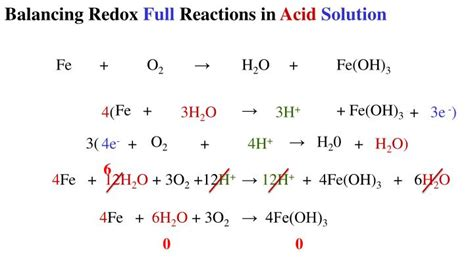 Ppt  Electrochemistry Lesson 6 Balancing Redox Reactions Powerpoint Presentation Id3259383