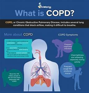 COPD: Taking Steroids and Antibiotics
