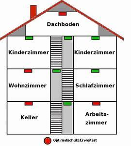 Rauchmelder Wo Anbringen Bayern : rauchmelder montieren ~ Lizthompson.info Haus und Dekorationen