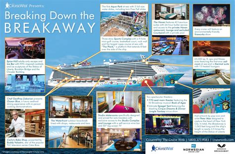 Norwegian Star Deck Plans Pdf by Norwegian Breakaway Cruise Ship 2016 And 2017 Ncl