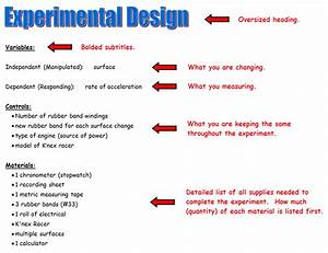 Experimental Design  Variables  U0026 Materials