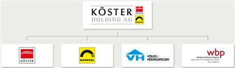 Koester Bau De by K 246 Ster Gruppe K 246 Ster Das Unternehmen K 246 Ster Gmbh