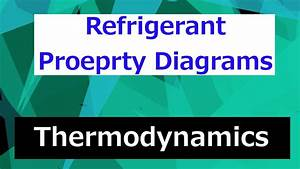 How To Read Refrigerant Property Diagrams  R