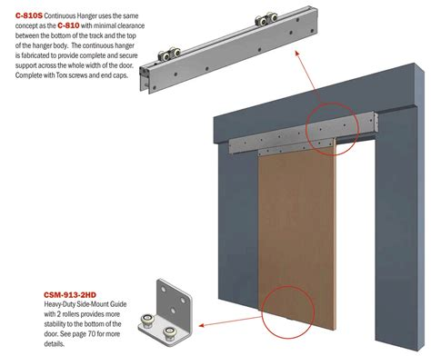 barn door rails system incredible high security sliding