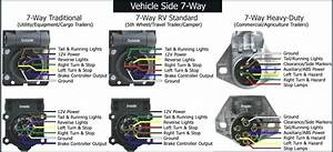 2018 Dodge Ram Trailer Brake Controller Wiring Diagram