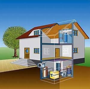 Luft Wasser Wärmepumpe Funktion : w rmepumpe funktion und grundlegende informationen ~ Orissabook.com Haus und Dekorationen