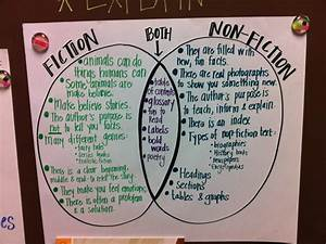 22 Best Images About Compare And Contrast Fiction And Nonfiction On Pinterest