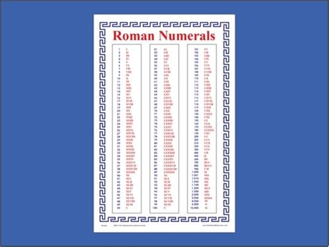 romans catalog phone number numerals chart from teachersparadise numerals chart rn 503
