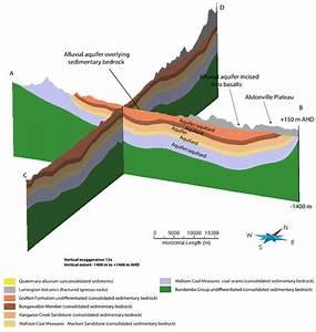 2 3 2 2 Geology And Hydrogeology