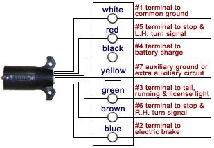 wiring diagram software wiring diagram