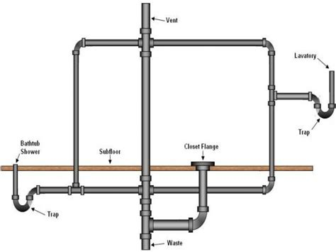 in wall sink vent half bath sinks bathroom drain vent plumbing diagram