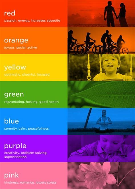 color psychology 7 colors how they impact mood the