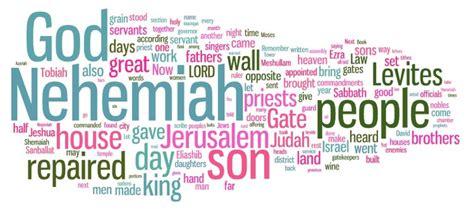 nehemiah restoration redemption  images loyalty