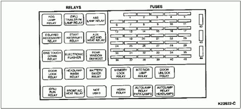 2002 Ford Windstar Fuse Panel Diagram by 2001 Ford Windstar Fuse Panel Diagram Wiring Diagram And