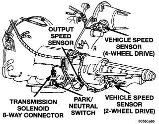 jeep cherokee transmission stay   gear    change