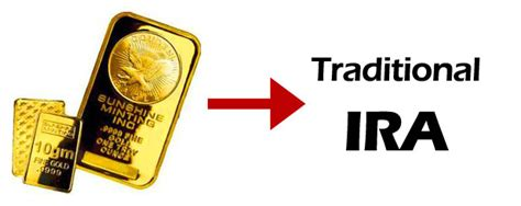 investing  gold   traditional ira gold ira guide