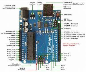 Osoyoo Uno Board  U2014 Fully Compatible With Arduino Uno Rev 3
