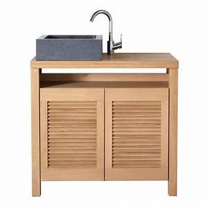 les 10 meilleures images du tableau meubles haut de salle With ordinary meuble sous lavabo avec colonne 10 meuble castorama