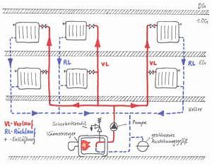 Wie Funktioniert Ein Durchlauferhitzer. wie funktionieren ...