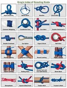Public Learn Your Knots