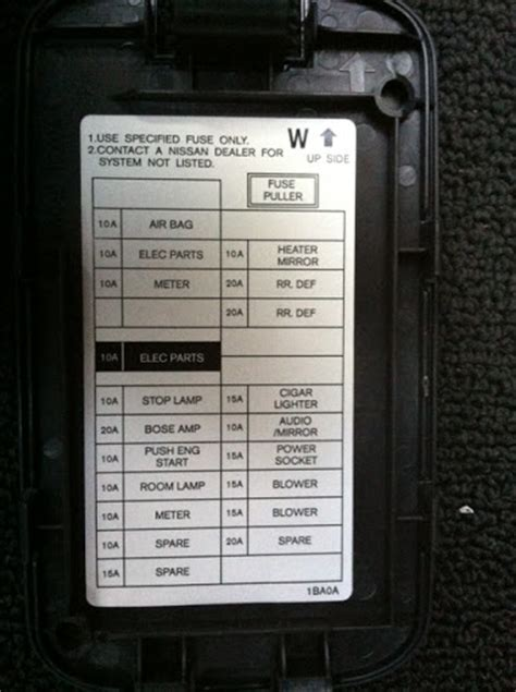 Fuse Box Diagram Nissan 370z by Need Help With Fuse Panel Id Nissan 370z Forum