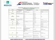 Guia Medica del Paraguay