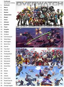 How Many Heroes Have We Actually Seen I Tried To Count
