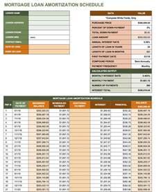 car amortization excel free excel amortization schedule templates smartsheet