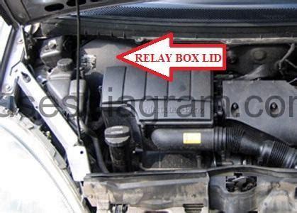 Fuse Box Mercedes