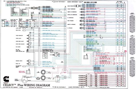 cummins n14 celect plus wiring diagram to 100 ideas diagrams isx within cummins electrical