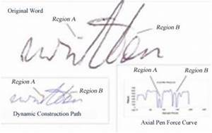 handwriting analysis crime museum With questioned document graphology