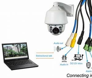 Cctv 720p 1 3m Ip X20 Ptz Dome Camera Wiper Audio Auto