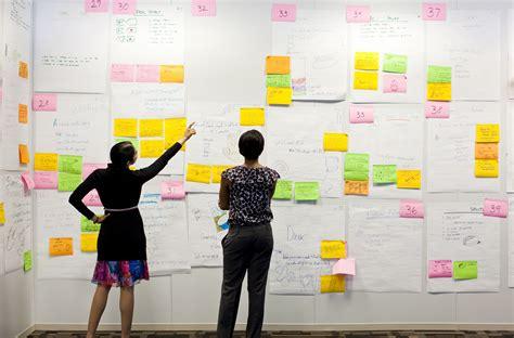 Successful Strategic Planning Ideas