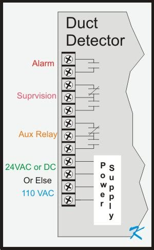 duct smoke detector wiring diagram why are there so many contacts a 4 wire duct detector