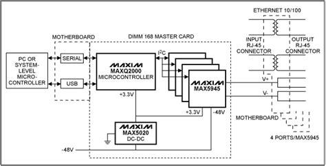 Reference Design For Power Over Ethernet Poe Midspan