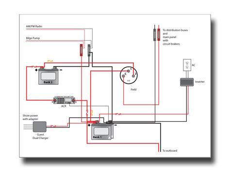 marine electrical wiring diagram wiring diagram with basic boat wiring diagram basic boat motor diagram wiring