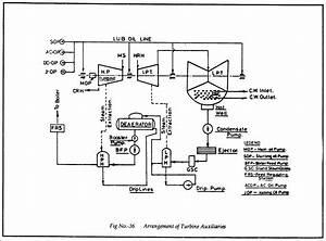Pump Station Schematic