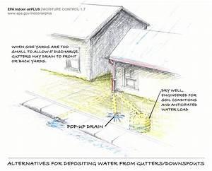 les 20 meilleures images du tableau residential drainage With idee deco pour maison 14 tuyaux pvc drainage fodnation drain fondation
