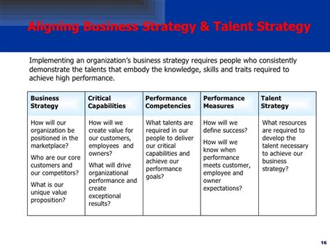 business strategy hr with business strategy 1