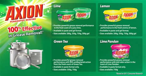 Axion Dishwashing Paste - Colgate household cleaning ...