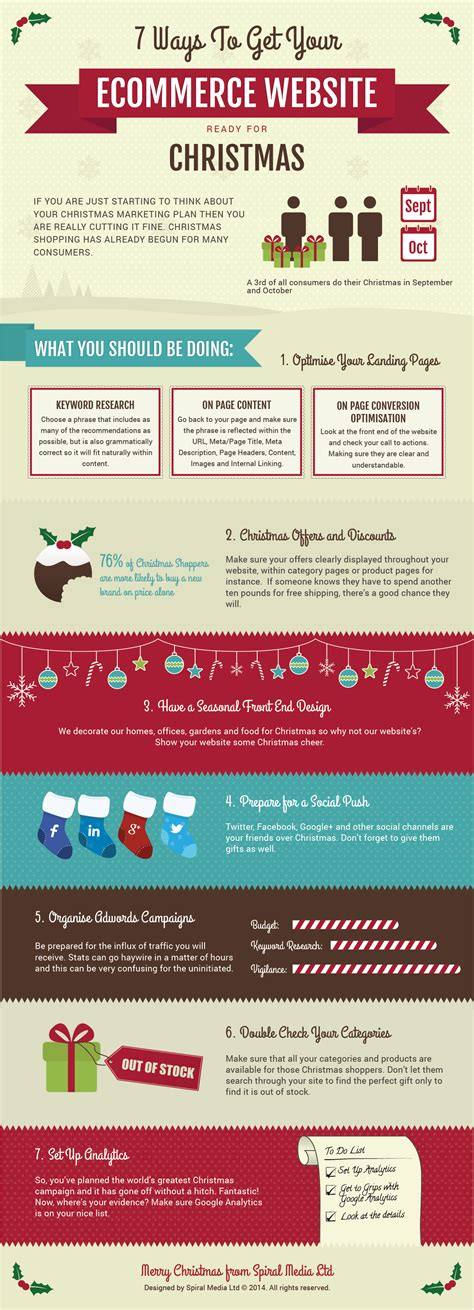 7 Ways To Get Your Ecommerce Website Ready For Christmas. Healthcare Training School Civil 3d Classes. How Much Does Lasik Cost 2013. Commercial Car Insurance Nj Mazda 2013 Price. Small C Cup Breast Implants Marvel Tv Shows. Mira Costa College Classes Gold Rate In Pune. Chicago Home Theater Installation. Cheap Website Design And Hosting. International Logistics Training