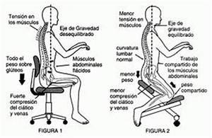 iset18 Ergonomía de la silla