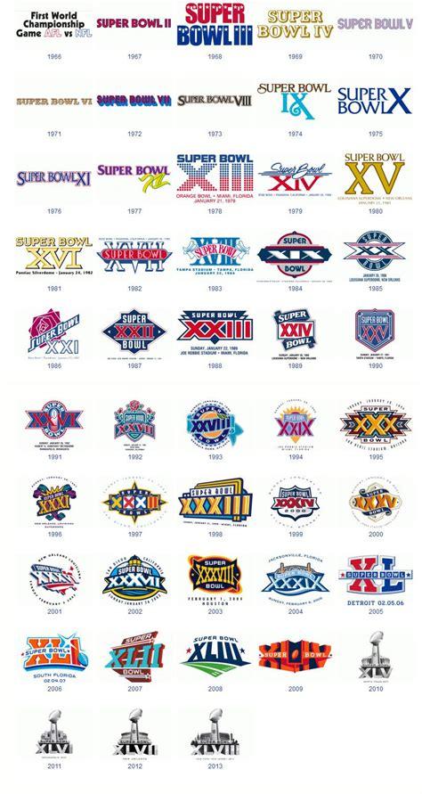 A Design Guide To The Super Bowl Super Bowl Nfl Sports