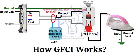 Gfi Breaker Diagram by Gfci Ground Fault Circuit Interrupter Types Working