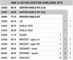 1968-74 427  454 Ignition Shielding Kits