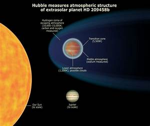 Strange Structure Seen in Exoplanet Atmosphere - Space ...