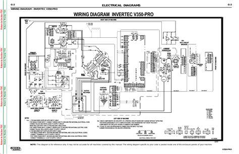 Wiring Diagram Invertec Pro Electrical Diagrams