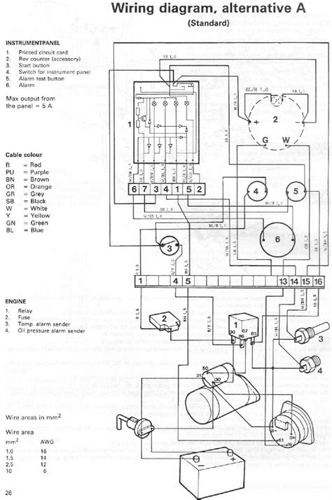volvo penta marine engines wiring diagrams 42 wiring