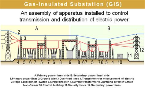 circuit panel september 2013 electrical circuit breaker panel diagram wiring diagram