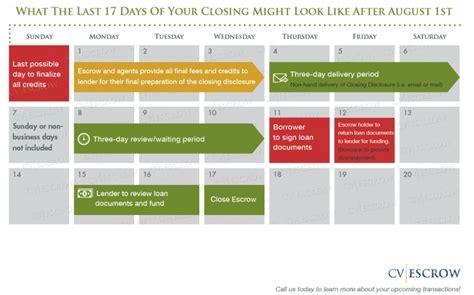trid timeline calendar  calendar template